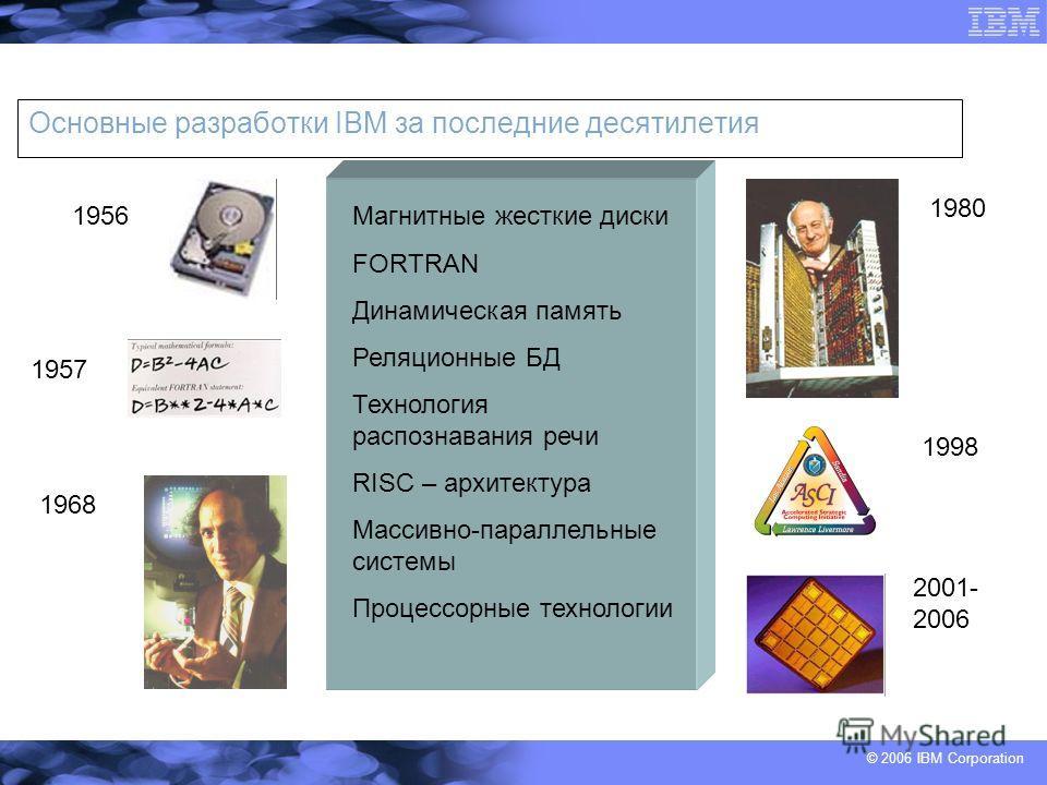 © 2006 IBM Corporation Основные разработки IBM за последние десятилетия Магнитные жесткие диски FORTRAN Динамическая память Реляционные БД Технология распознавания речи RISC – архитектура Массивно-параллельные системы Процессорные технологии 1956 195