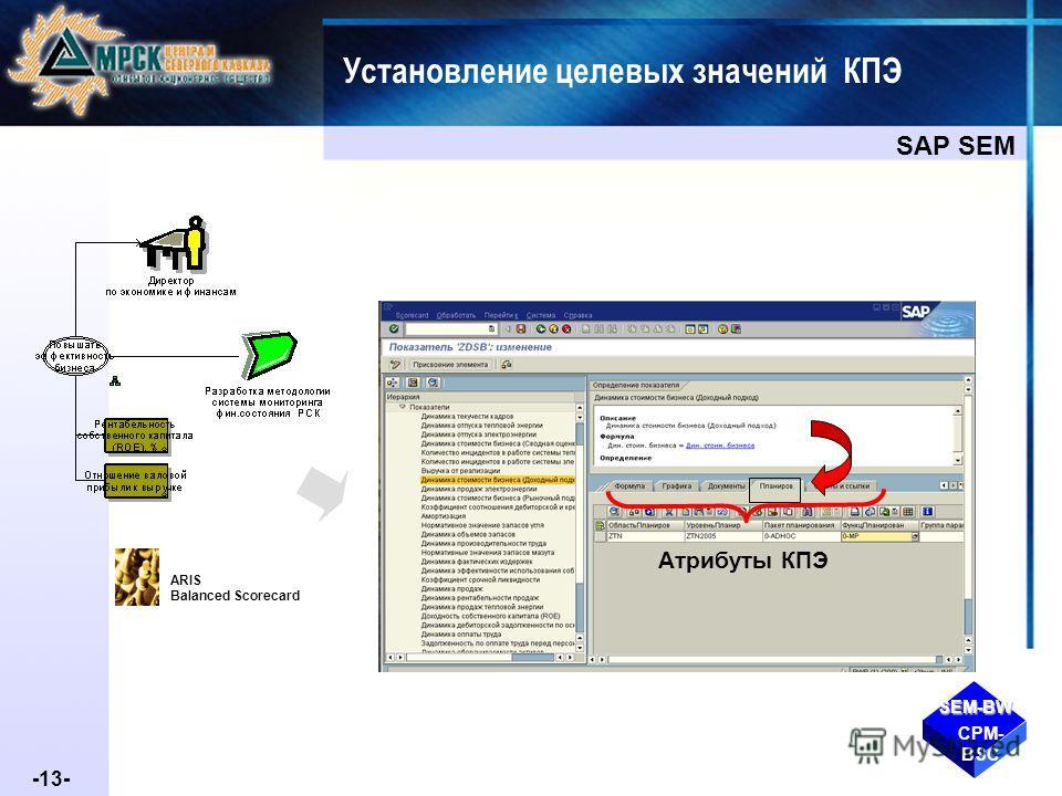 -13- Установление целевых значений КПЭ Атрибуты КПЭ SAP SEM ARIS Balanced Scorecard SEM-BW CPM- BSC