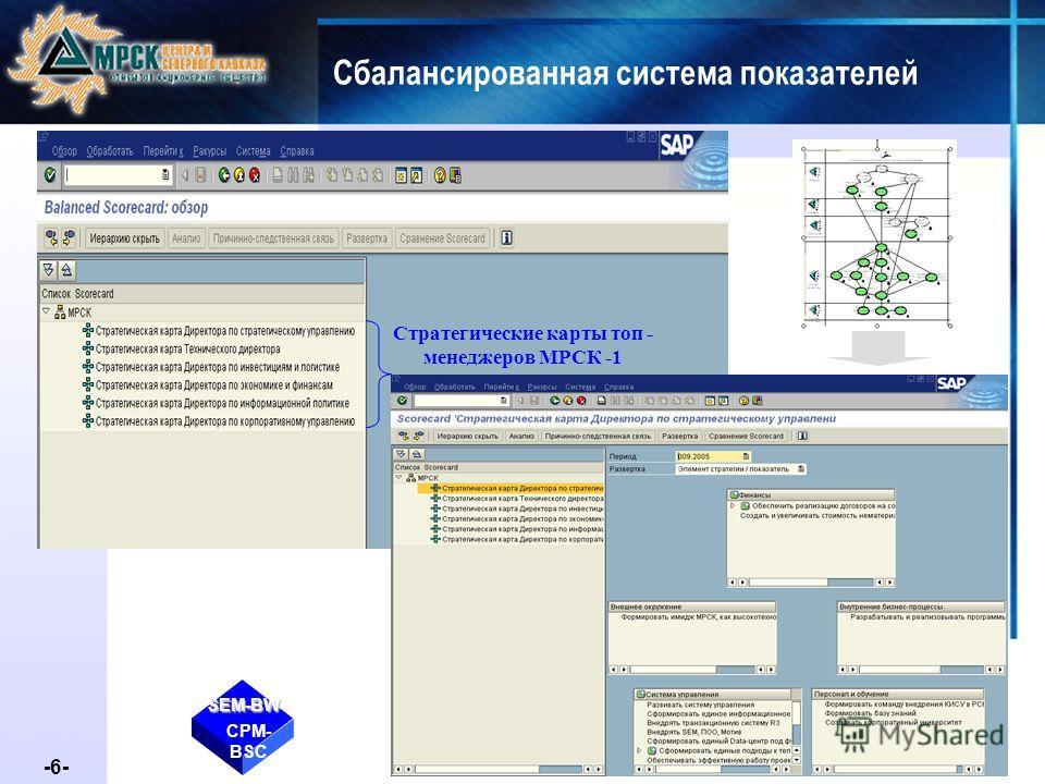 -6- Стратегические карты топ - менеджеров МРСК -1 Сбалансированная система показателей SEM-BW CPM- BSC