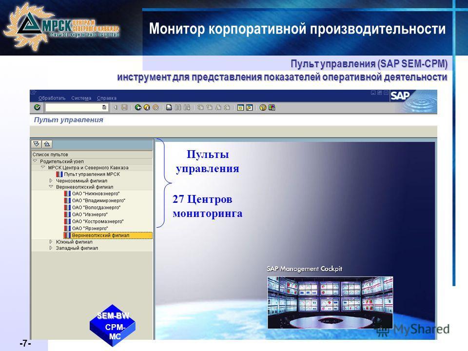 -7- Пульты управления Монитор корпоративной производительности 27 Центров мониторинга Пульт управления (SAP SEM-CPM) инструмент для представления показателей оперативной деятельности SEM-BW CPM- МС