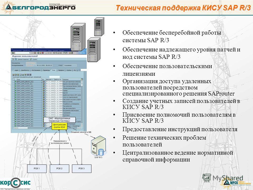 Обеспечение бесперебойной работы системы SAP R/3 Обеспечение надлежащего уровня патчей и нод системы SAP R/3 Обеспечение пользовательскими лицензиями Организация доступа удаленных пользователей посредством специализированного решения SAProuter Создан
