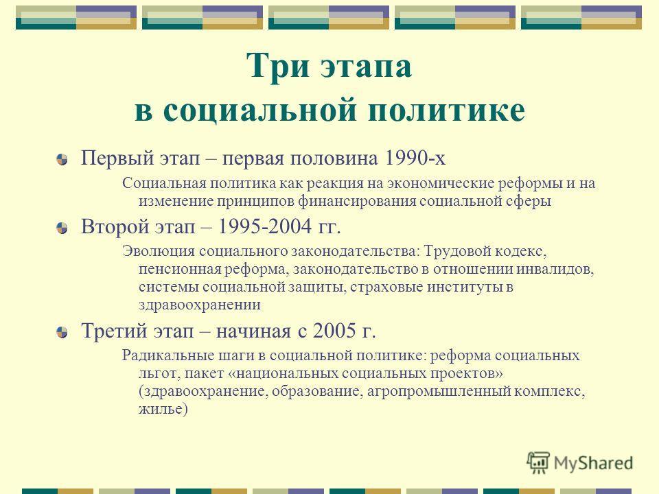 Три этапа в социальной политике Первый этап – первая половина 1990-х Социальная политика как реакция на экономические реформы и на изменение принципов финансирования социальной сферы Второй этап – 1995-2004 гг. Эволюция социального законодательства: