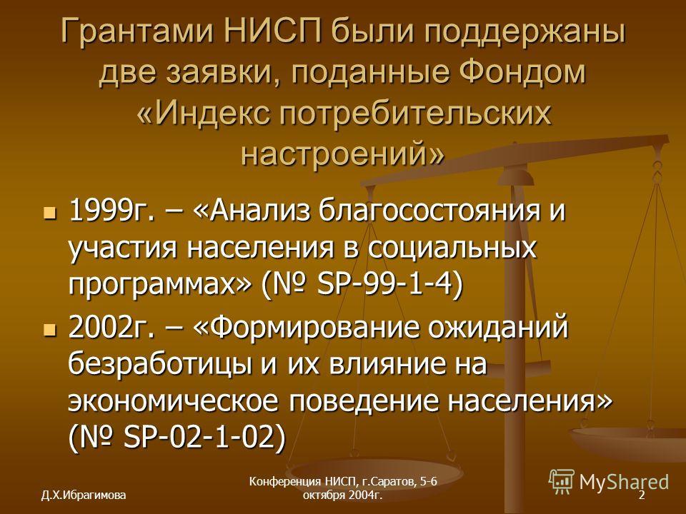 Д.Х.Ибрагимова Конференция НИСП, г.Саратов, 5-6 октября 2004г.2 Грантами НИСП были поддержаны две заявки, поданные Фондом «Индекс потребительских настроений» 1999г. – «Анализ благосостояния и участия населения в социальных программах» ( SP-99-1-4) 19