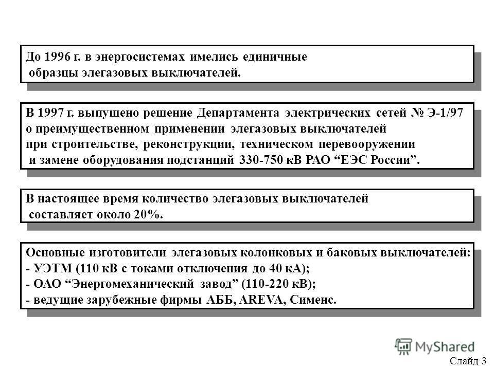 До 1996 г. в энергосистемах имелись единичные образцы элегазовых выключателей. До 1996 г. в энергосистемах имелись единичные образцы элегазовых выключателей. В 1997 г. выпущено решение Департамента электрических сетей Э-1/97 о преимущественном примен
