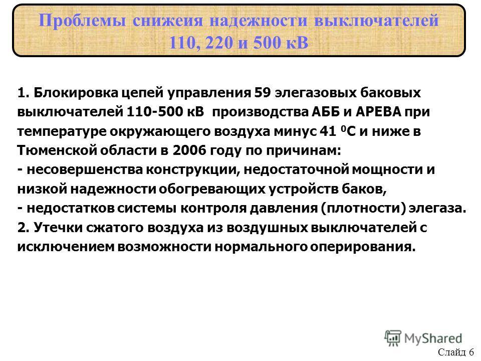 Проблемы снижеия надежности выключателей 110, 220 и 500 кВ Слайд 6 1. Блокировка цепей управления 59 элегазовых баковых выключателей 110-500 кВ производства АББ и АРЕВА при температуре окружающего воздуха минус 41 0 С и ниже в Тюменской области в 200