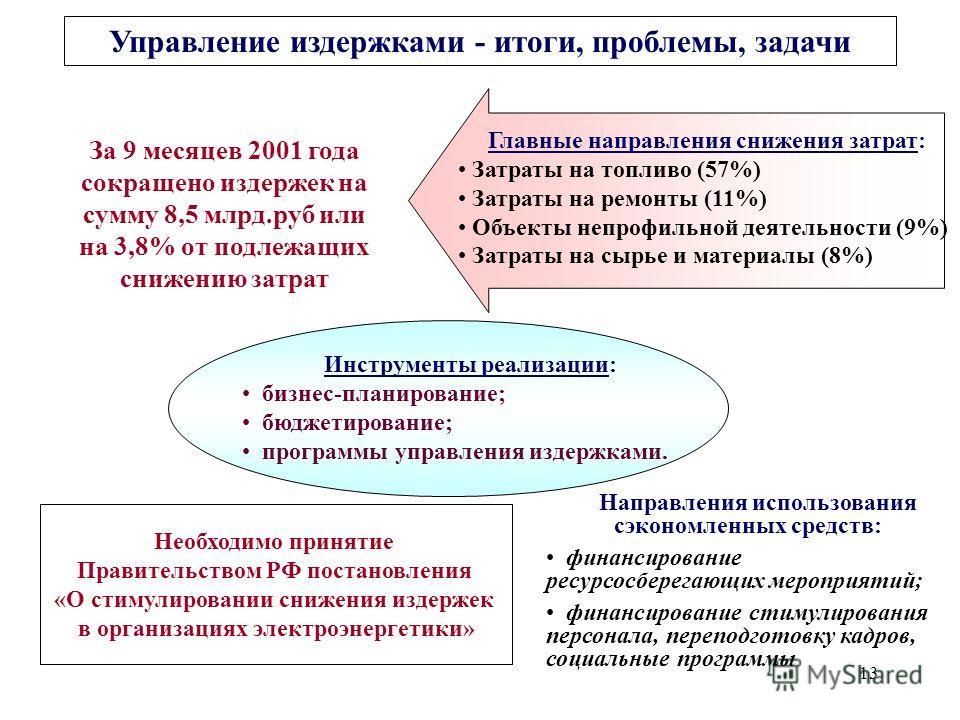 13 Управление издержками - итоги, проблемы, задачи За 9 месяцев 2001 года сокращено издержек на сумму 8,5 млрд.руб или на 3,8% от подлежащих снижению затрат Необходимо принятие Правительством РФ постановления «О стимулировании снижения издержек в орг