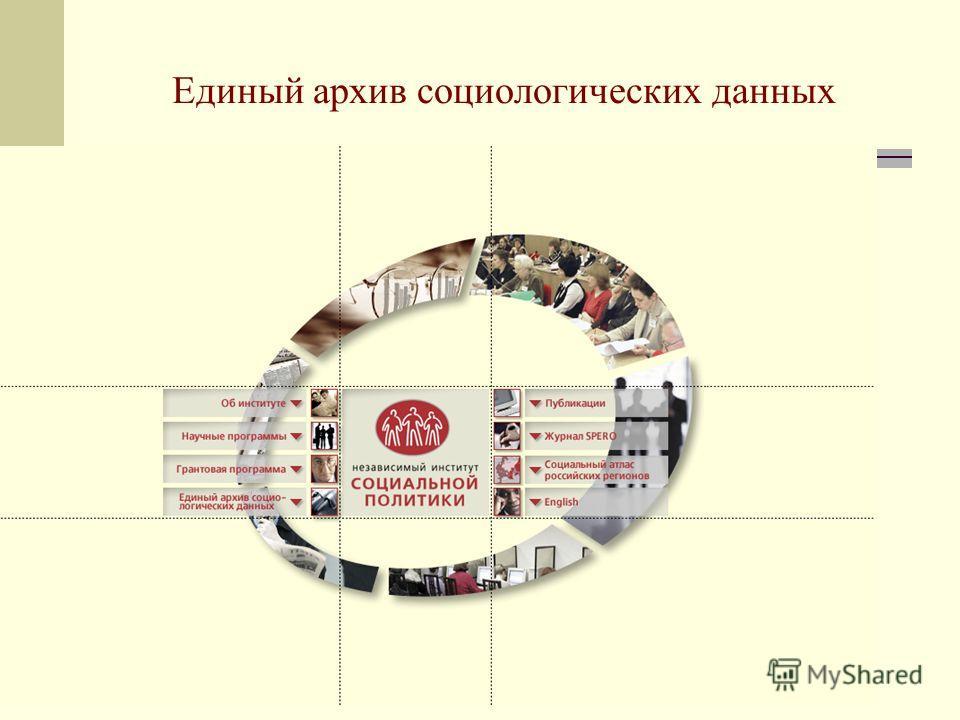 Единый архив социологических данных