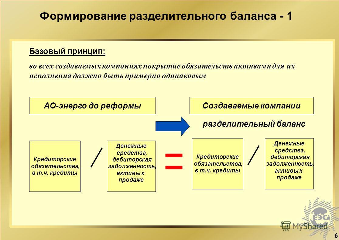 6 Формирование разделительного баланса - 1 Базовый принцип: во всех создаваемых компаниях покрытие обязательств активами для их исполнения должно быть примерно одинаковым АО-энерго до реформыСоздаваемые компании Кредиторские обязательства, в т.ч. кре