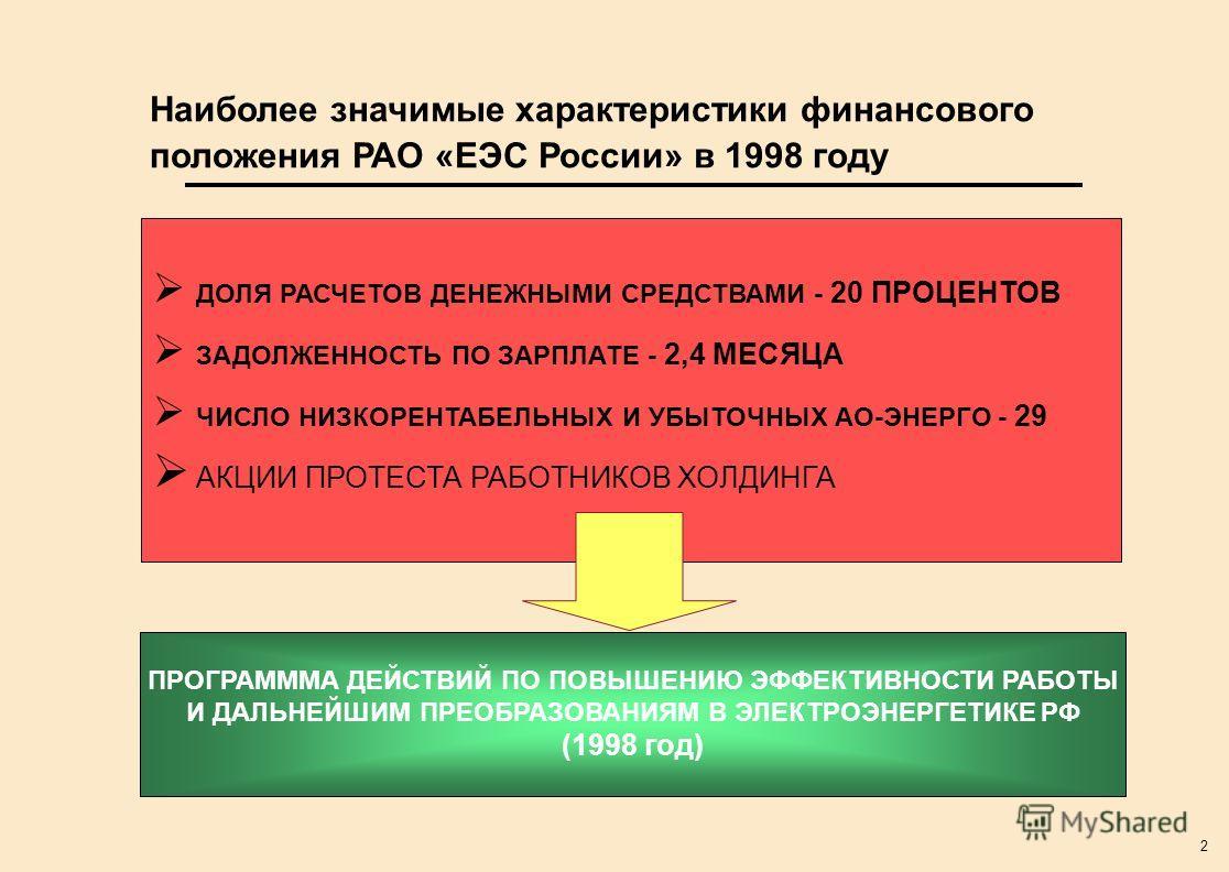 2 Наиболее значимые характеристики финансового положения РАО «ЕЭС России» в 1998 году ДОЛЯ РАСЧЕТОВ ДЕНЕЖНЫМИ СРЕДСТВАМИ - 20 ПРОЦЕНТОВ ЗАДОЛЖЕННОСТЬ ПО ЗАРПЛАТЕ - 2,4 МЕСЯЦА ЧИСЛО НИЗКОРЕНТАБЕЛЬНЫХ И УБЫТОЧНЫХ АО-ЭНЕРГО - 29 АКЦИИ ПРОТЕСТА РАБОТНИКО