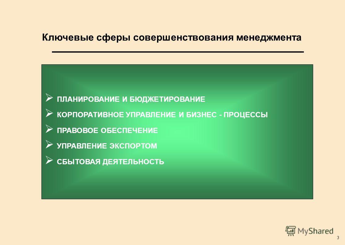 3 Ключевые сферы совершенствования менеджмента ПЛАНИРОВАНИЕ И БЮДЖЕТИРОВАНИЕ КОРПОРАТИВНОЕ УПРАВЛЕНИЕ И БИЗНЕС - ПРОЦЕССЫ ПРАВОВОЕ ОБЕСПЕЧЕНИЕ УПРАВЛЕНИЕ ЭКСПОРТОМ СБЫТОВАЯ ДЕЯТЕЛЬНОСТЬ