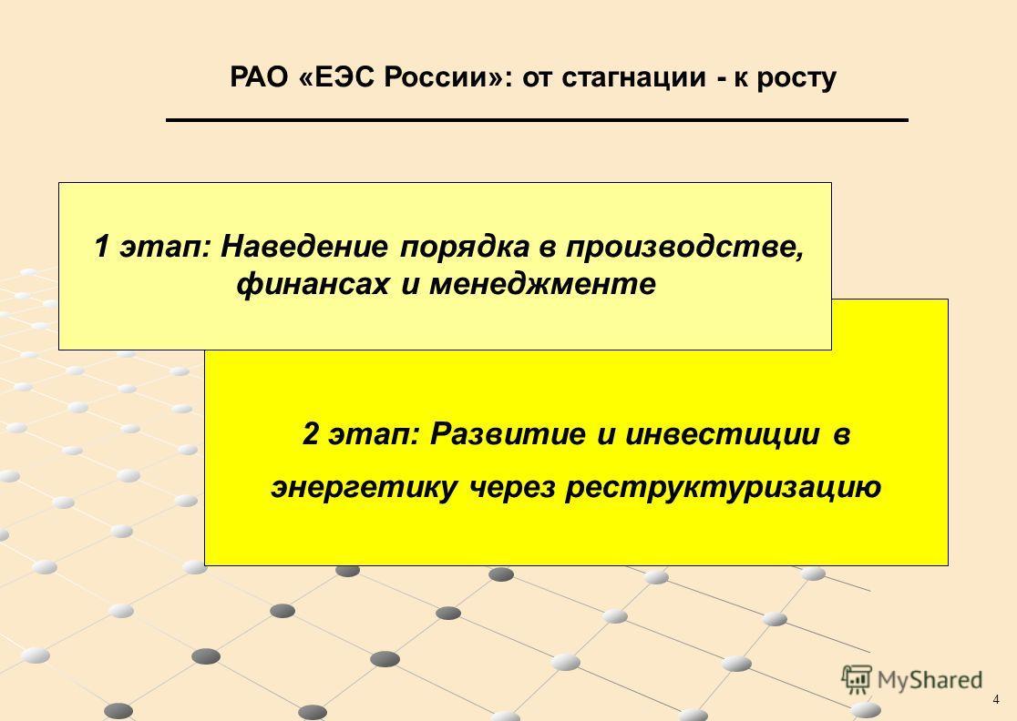 4 2 этап: Развитие и инвестиции в энергетику через реструктуризацию 1 этап: Наведение порядка в производстве, финансах и менеджменте РАО «ЕЭС России»: от стагнации - к росту