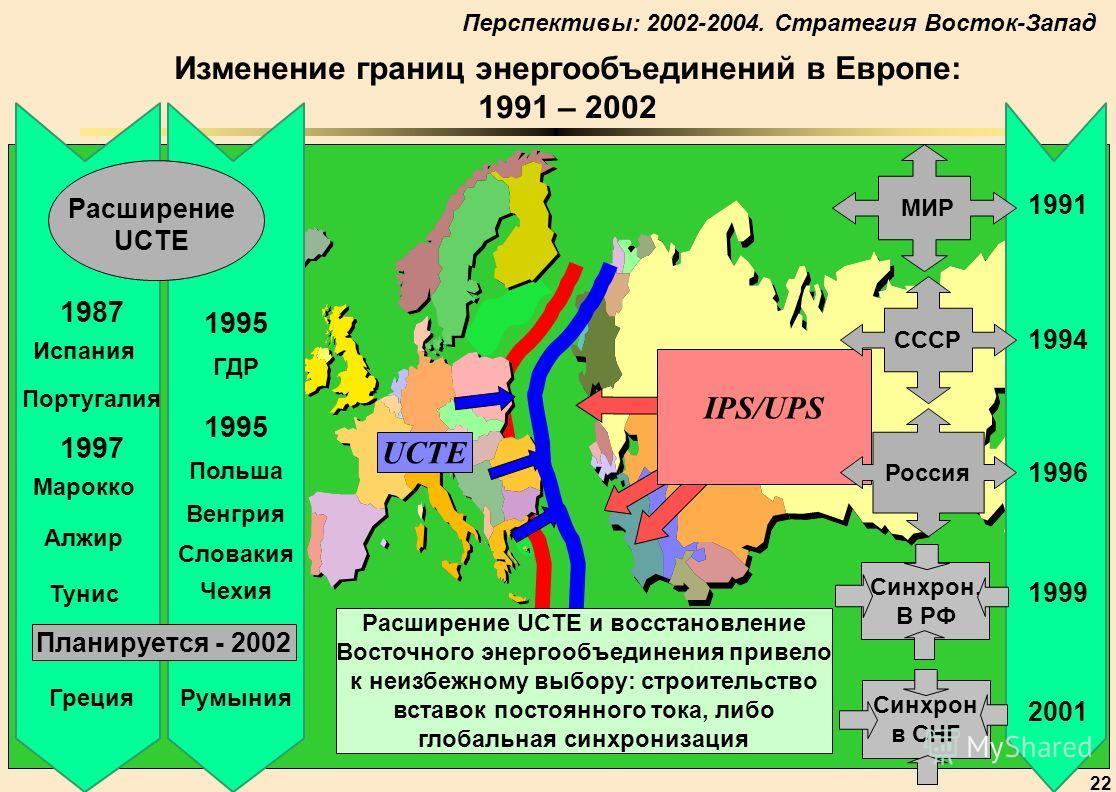 22 UCTE IPS/UPS Изменение границ энергообъединений в Европе: 1991 – 2002 Расширение UCTE и восстановление Восточного энергообъединения привело к неизбежному выбору: строительство вставок постоянного тока, либо глобальная синхронизация 1991 1996 1994