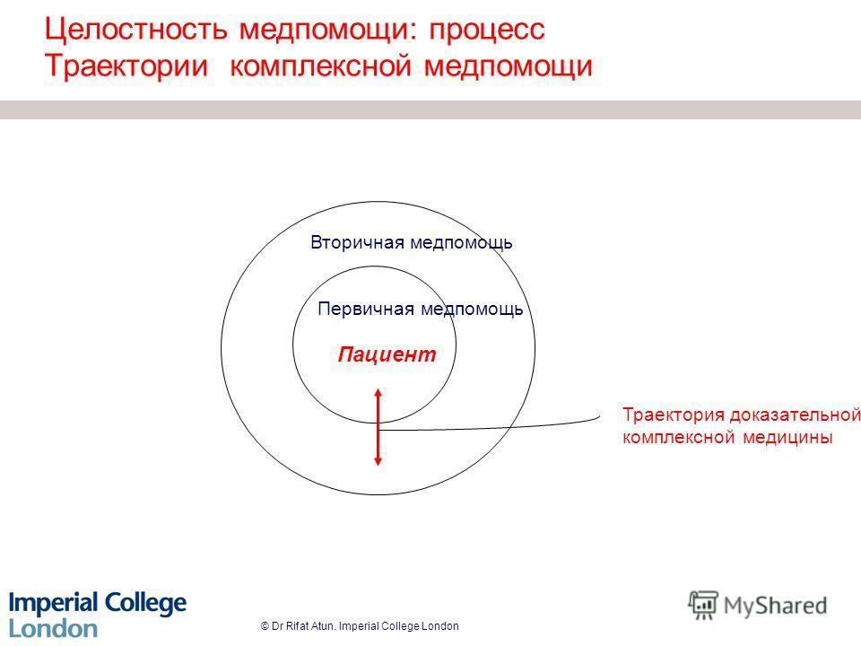 © Dr Rifat Atun. Imperial College London Целостность медпомощи: процесс Траектории комплексной медпомощи Пациент Первичная медпомощь Вторичная медпомощь Траектория доказательной комплексной медицины