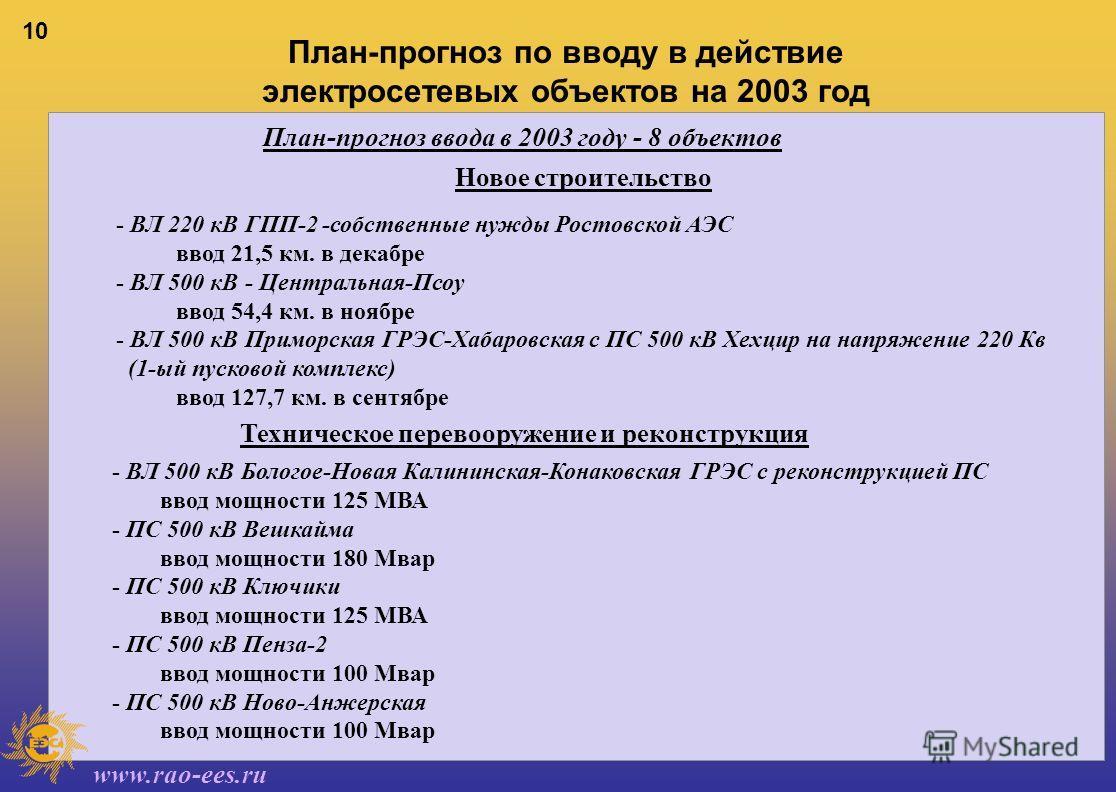 www.rao-ees.ru 10 План-прогноз по вводу в действие электросетевых объектов на 2003 год План-прогноз ввода в 2003 году - 8 объектов Новое строительство - ВЛ 220 кВ ГПП-2 -собственные нужды Ростовской АЭС ввод 21,5 км. в декабре - ВЛ 500 кВ - Центральн
