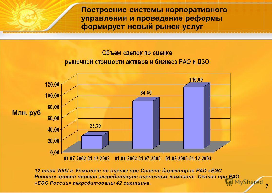 7 Построение системы корпоративного управления и проведение реформы формирует новый рынок услуг 12 июля 2002 г. Комитет по оценке при Совете директоров РАО «ЕЭС России» провел первую аккредитацию оценочных компаний. Сейчас при РАО «ЕЭС России» аккред