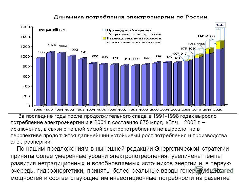 За последние годы после продолжительного спада в 1991-1998 годах выросло потребление электроэнергии и в 2001 г. составило 875 млрд. кВт.ч. 2002 г. – исключение, в связи с теплой зимой электропотребление не выросло, но в перспективе продолжится дальне