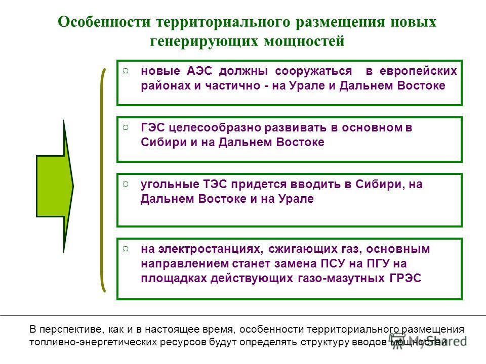 Особенности территориального размещения новых генерирующих мощностей ¤ новые АЭС должны сооружаться в европейских районах и частично - на Урале и Дальнем Востоке ¤ ГЭС целесообразно развивать в основном в Сибири и на Дальнем Востоке ¤ угольные ТЭС пр