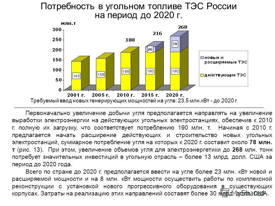 Потребность в угольном топливе ТЭС России на период до 2020 г. Требуемый ввод новых генерирующих мощностей на угле: 23,5 млн.кВт - до 2020 г. Первоначально увеличение добычи угля предполагается направлять на увеличение выработки электроэнергии на дей