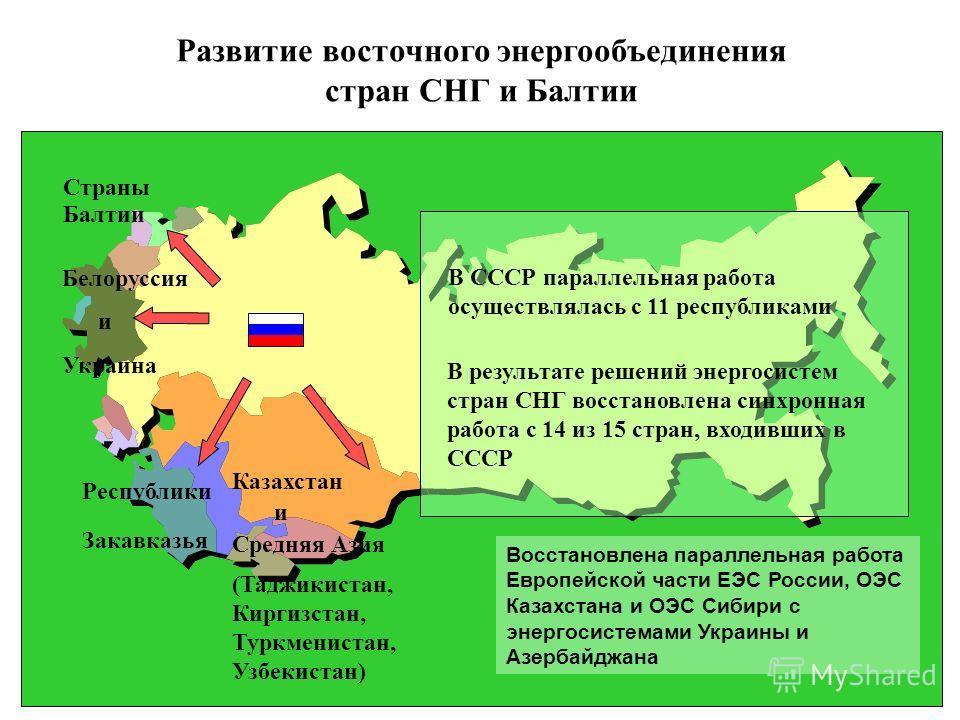 Развитие восточного энергообъединения стран СНГ и Балтии Казахстан и Средняя Азия (Таджикистан, Киргизстан, Туркменистан, Узбекистан) В СССР параллельная работа осуществлялась с 11 республиками В результате решений энергосистем стран СНГ восстановлен