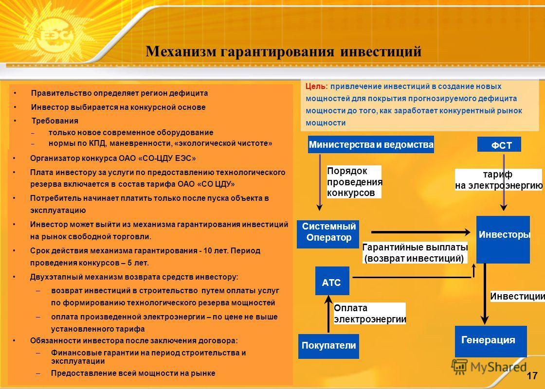 17 Цель: привлечение инвестиций в создание новых мощностей для покрытия прогнозируемого дефицита мощности до того, как заработает конкурентный рынок мощности Механизм гарантирования инвестиций Правительство определяет регион дефицита Инвестор выбирае