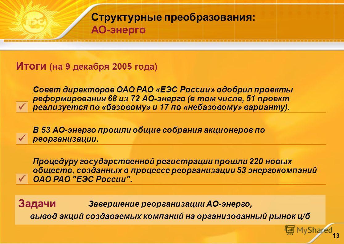 13 Совет директоров ОАО РАО «ЕЭС России» одобрил проекты реформирования 68 из 72 АО-энерго (в том числе, 51 проект реализуется по «базовому» и 17 по «небазовому» варианту). В 53 АО-энерго прошли общие собрания акционеров по реорганизации. Процедуру г
