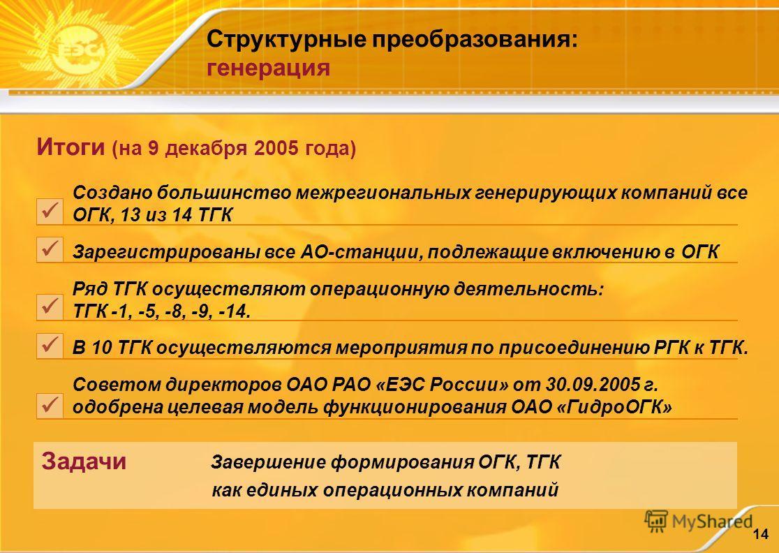 14 Создано большинство межрегиональных генерирующих компаний все ОГК, 13 из 14 ТГК Зарегистрированы все АО-станции, подлежащие включению в ОГК Ряд ТГК осуществляют операционную деятельность: ТГК -1, -5, -8, -9, -14. В 10 ТГК осуществляются мероприяти