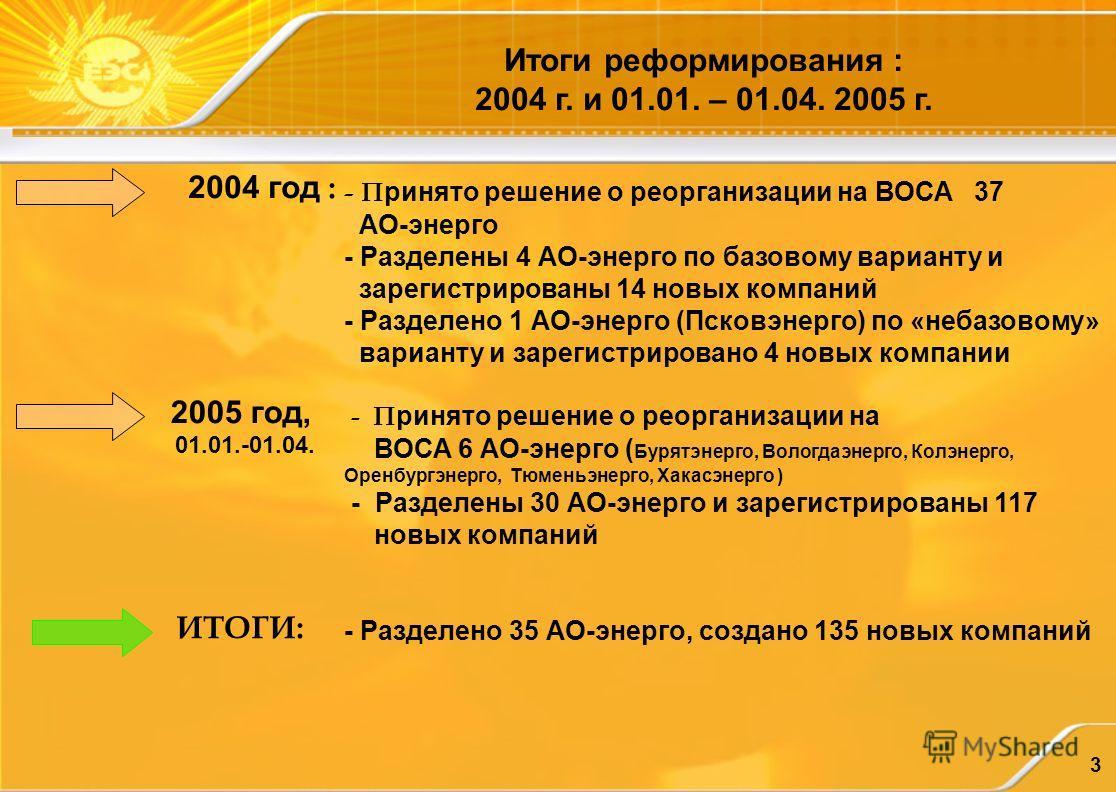 3 Итоги реформирования : 2004 г. и 01.01. – 01.04. 2005 г. 2004 год : - П ринято решение о реорганизации на ВОСА 37 АО-энерго - Разделены 4 АО-энерго по базовому варианту и зарегистрированы 14 новых компаний - Разделено 1 АО-энерго (Псковэнерго) по «