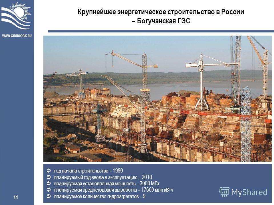 WWW.GIDROOGK.RU 11 Крупнейшее энергетическое строительство в России – Богучанская ГЭС год начала строительства – 1980 планируемый год ввода в эксплуатацию – 2010 планируемая установленная мощность – 3000 МВт планируемая среднегодовая выработка – 1760