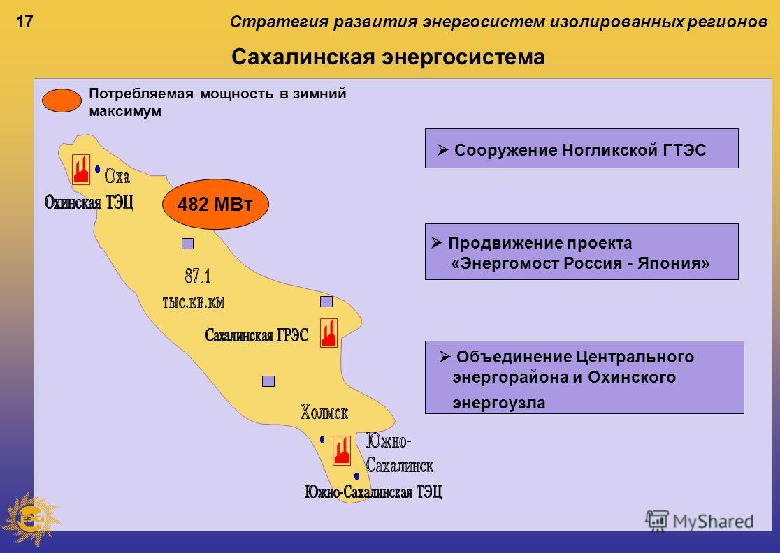 17 Сахалинская энергосистема Сооружение Ногликской ГТЭС Объединение Центрального энергорайона и Охинского энергоузла Продвижение проекта «Энергомост Россия - Япония» 482 МВт Потребляемая мощность в зимний максимум Стратегия развития энергосистем изол