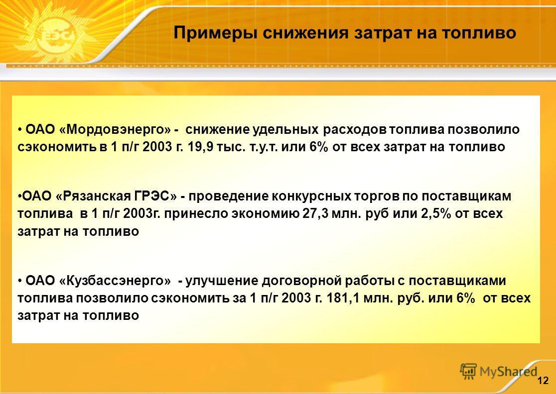 12 Примеры снижения затрат на топливо ОАО «Мордовэнерго» - снижение удельных расходов топлива позволило сэкономить в 1 п/г 2003 г. 19,9 тыс. т.у.т. или 6% от всех затрат на топливо ОАО «Рязанская ГРЭС» - проведение конкурсных торгов по поставщикам то