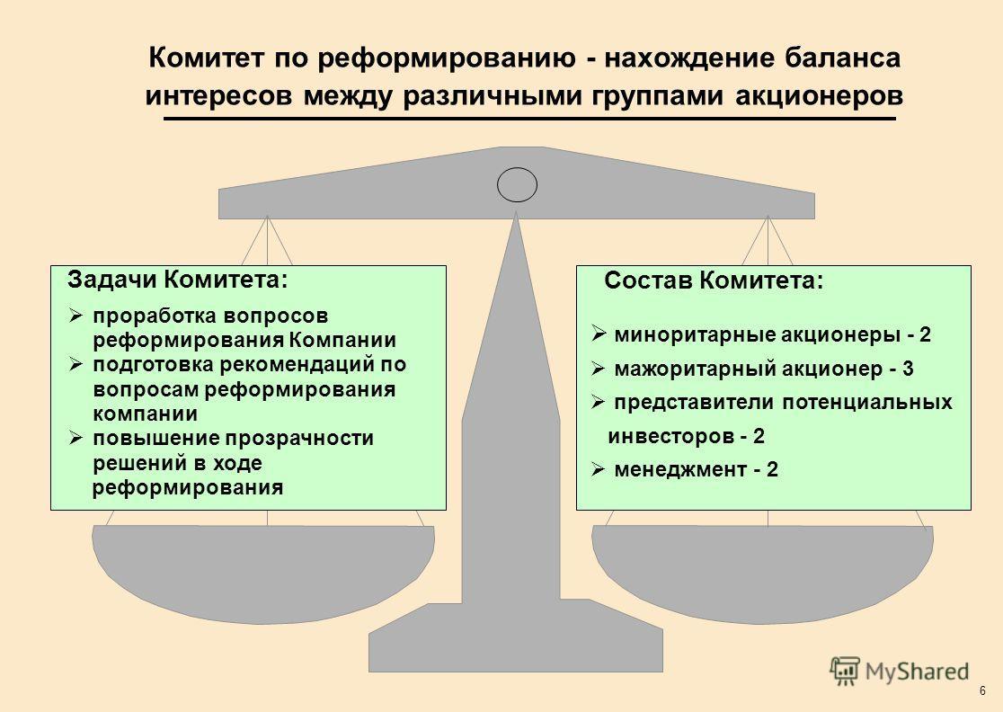 6 Комитет по реформированию - нахождение баланса интересов между различными группами акционеров Задачи Комитета: проработка вопросов реформирования Компании подготовка рекомендаций по вопросам реформирования компании повышение прозрачности решений в