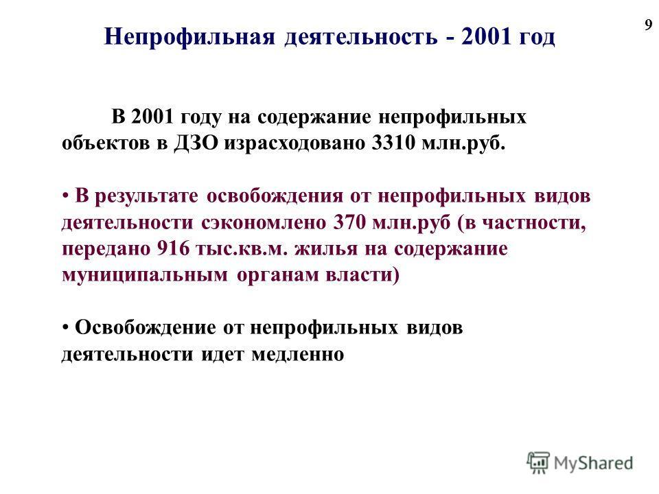 9 Непрофильная деятельность - 2001 год В 2001 году на содержание непрофильных объектов в ДЗО израсходовано 3310 млн.руб. В результате освобождения от непрофильных видов деятельности сэкономлено 370 млн.руб (в частности, передано 916 тыс.кв.м. жилья н