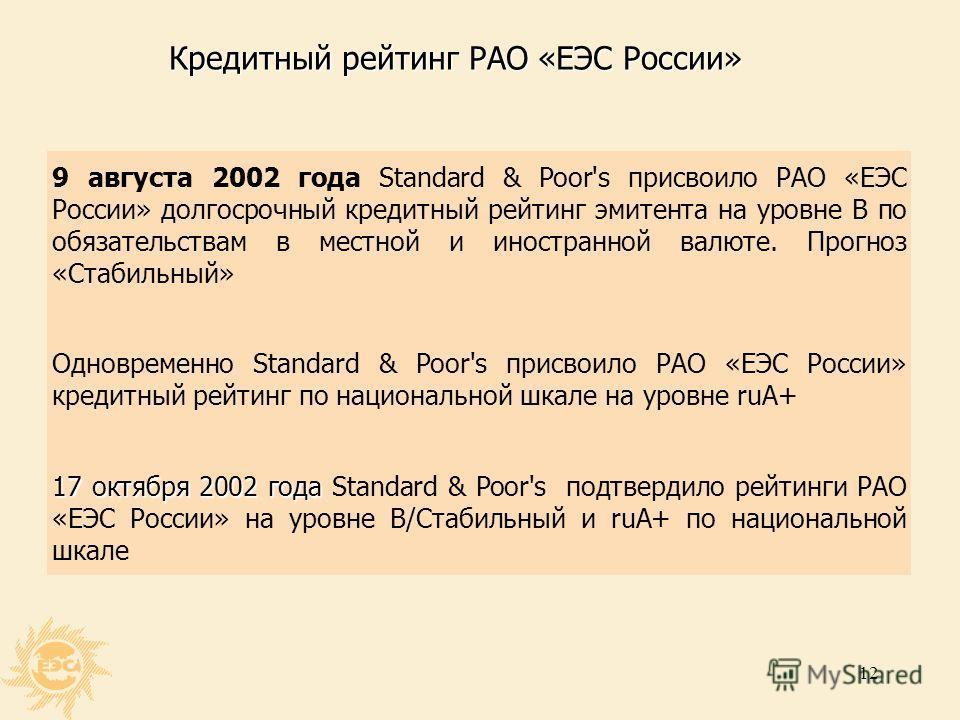 11 Структура заемных средств материнской компании РАО «ЕЭС России» на 01.12.02 Суммарный объем задолженности по займам составляет 20,9 млрд. руб. Средневзвешенная ставка привлечения заемных средств (в рублевом эквиваленте) не превышает 17,5 %