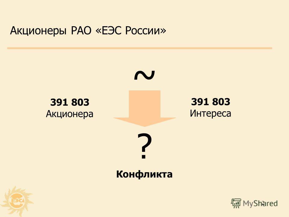 2 Акционеры РАО «ЕЭС России» 391 803 Акционера 391 803 Интереса ~ ? Конфликта
