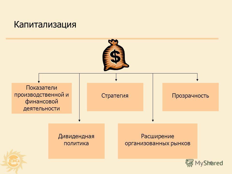 6 Показатели производственной и финансовой деятельности СтратегияПрозрачность Дивидендная политика Расширение организованных рынков Капитализация