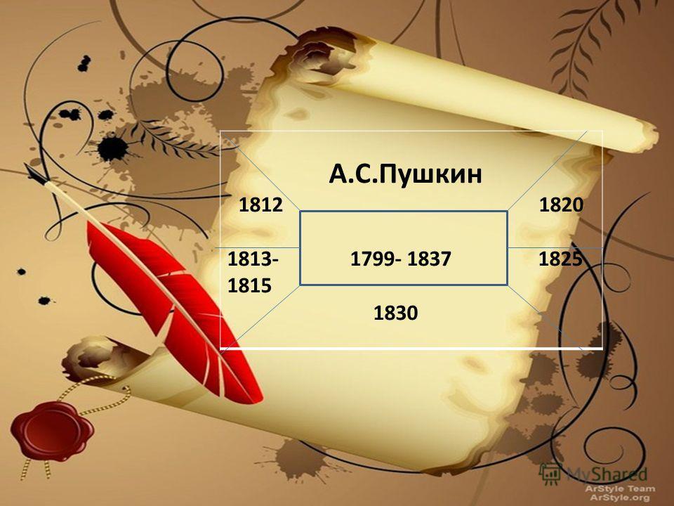 А.С.Пушкин 1812 1820 1813- 1799- 1837 1825 1815 1830