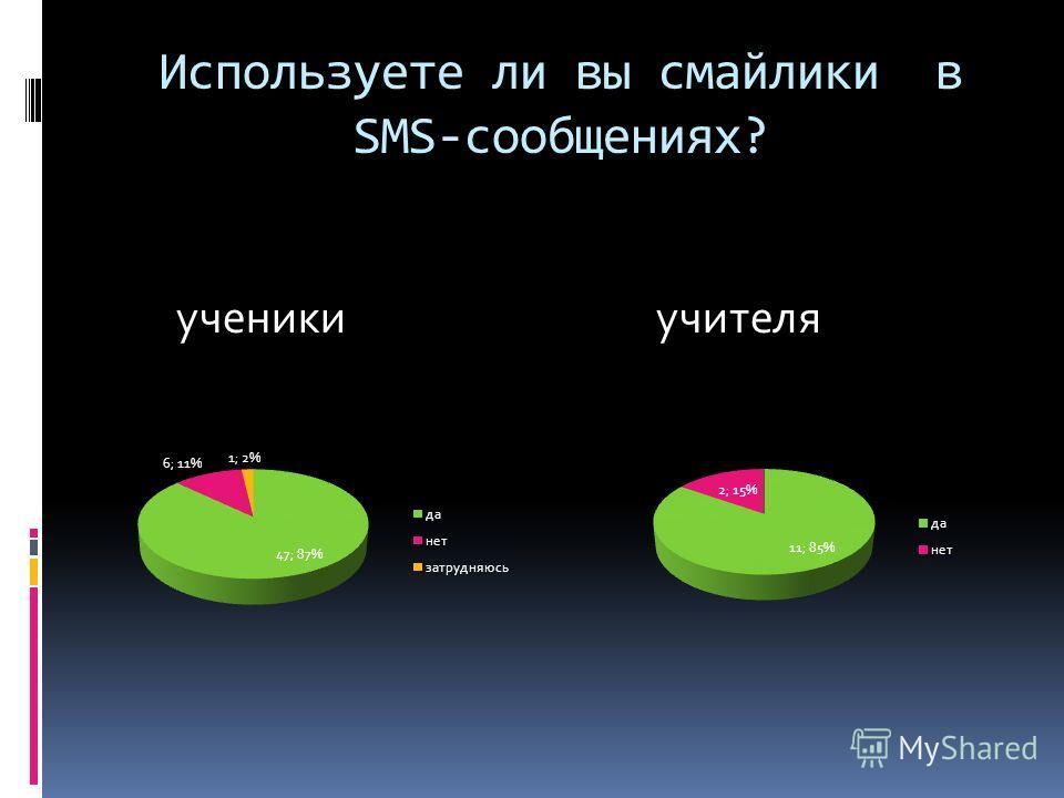 Используете ли вы смайлики в SMS-сообщениях? ученики учителя