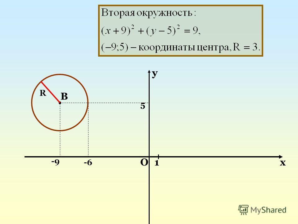 5 Ох у 1 -9 -6 B R
