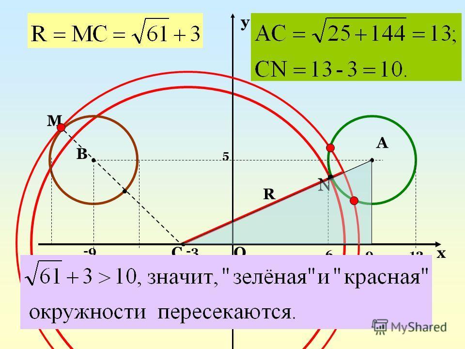 9 5 12 6 -3-9 А В СОх у М N R