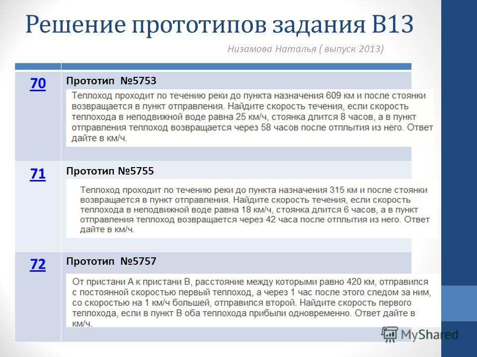 Решение прототипов задания В13 Низамова Наталья ( выпуск 2013) 70 Прототип 5753 71 Прототип 5755 72 Прототип 5757