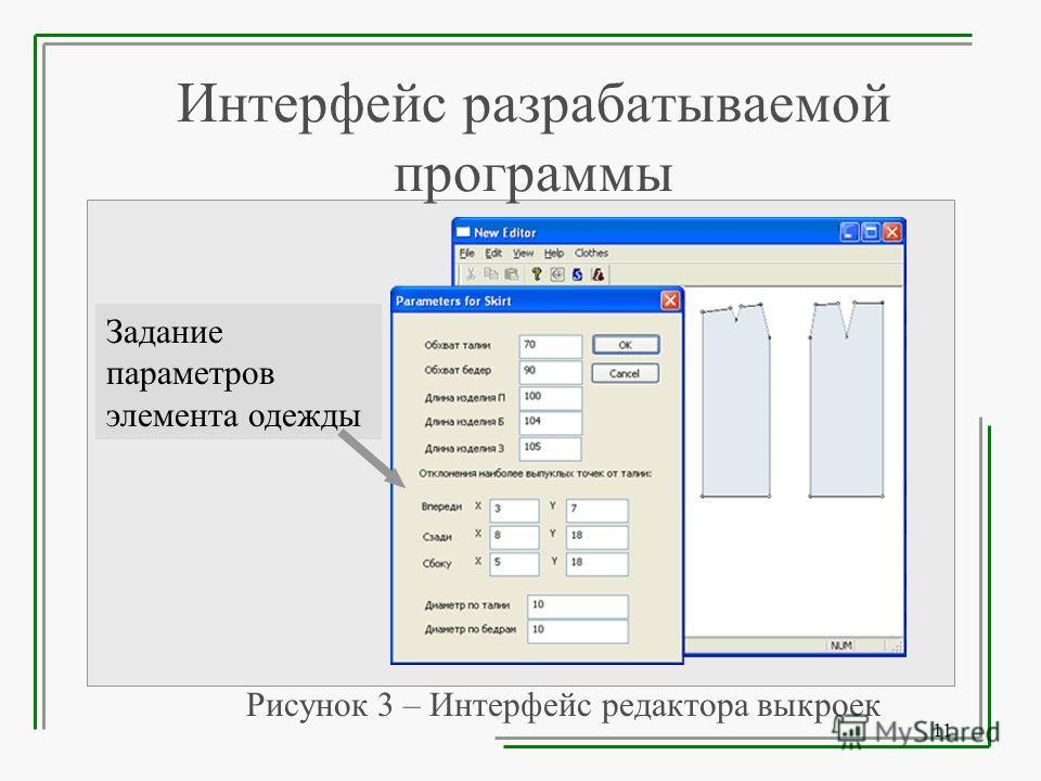 11 Интерфейс разрабатываемой программы Рисунок 3 – Интерфейс редактора выкроек Задание параметров элемента одежды