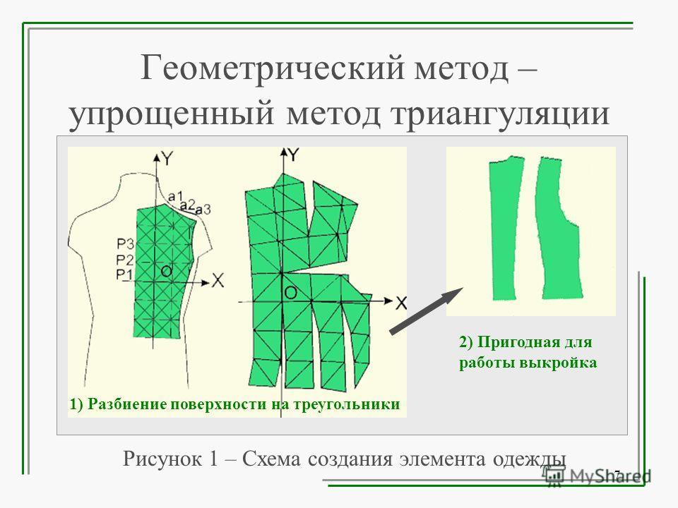 7 Геометрический метод – упрощенный метод триангуляции 1) Разбиение поверхности на треугольники 2) Пригодная для работы выкройка Рисунок 1 – Схема создания элемента одежды