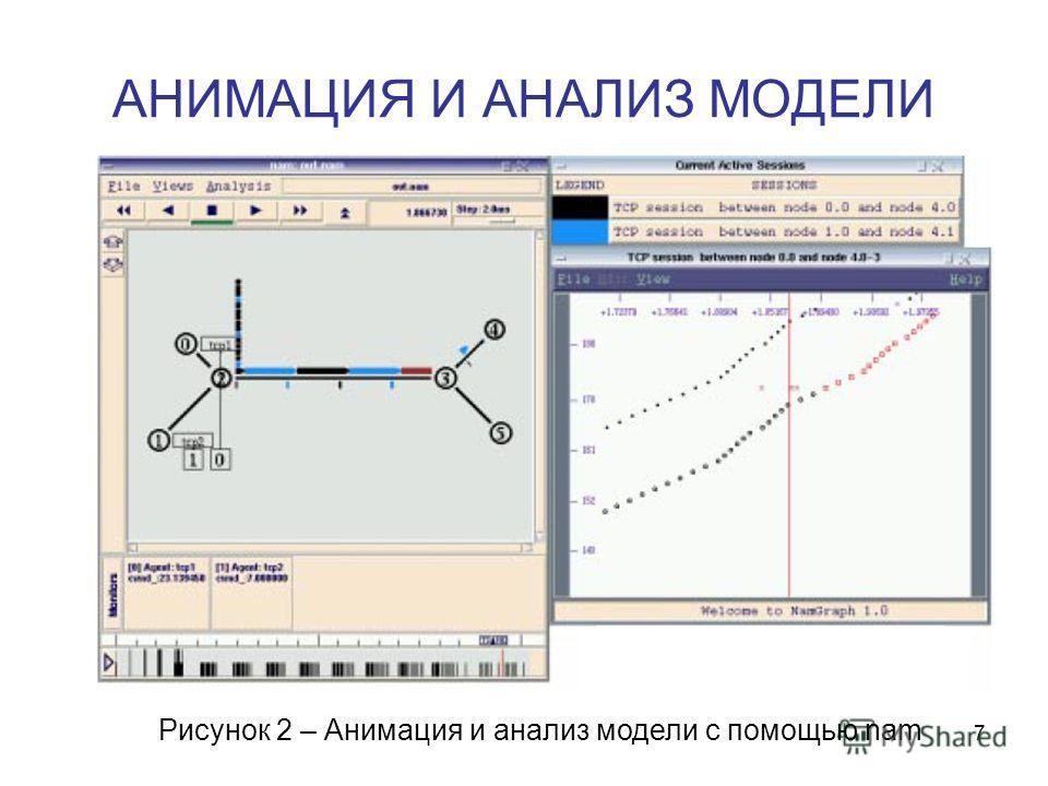 7 АНИМАЦИЯ И АНАЛИЗ МОДЕЛИ Рисунок 2 – Анимация и анализ модели с помощью nam