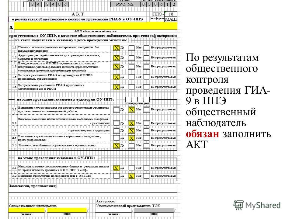 По результатам общественного контроля проведения ГИА- 9 в ППЭ общественный наблюдатель обязан заполнить АКТ