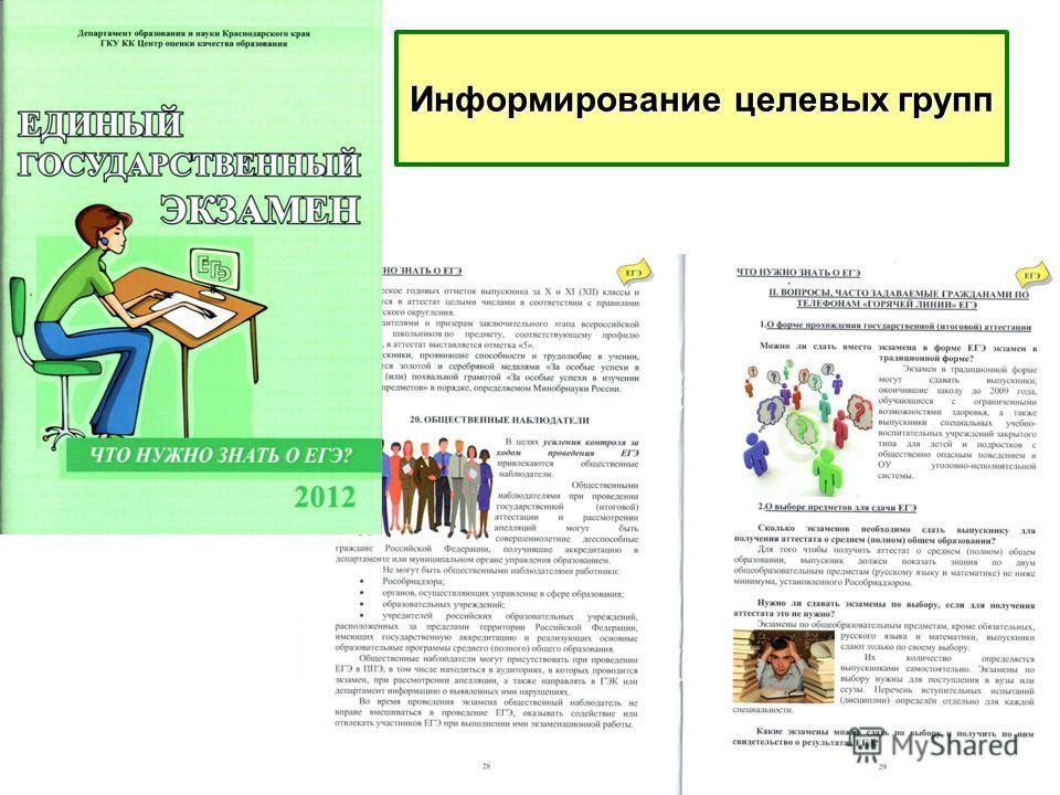 Информирование целевых групп