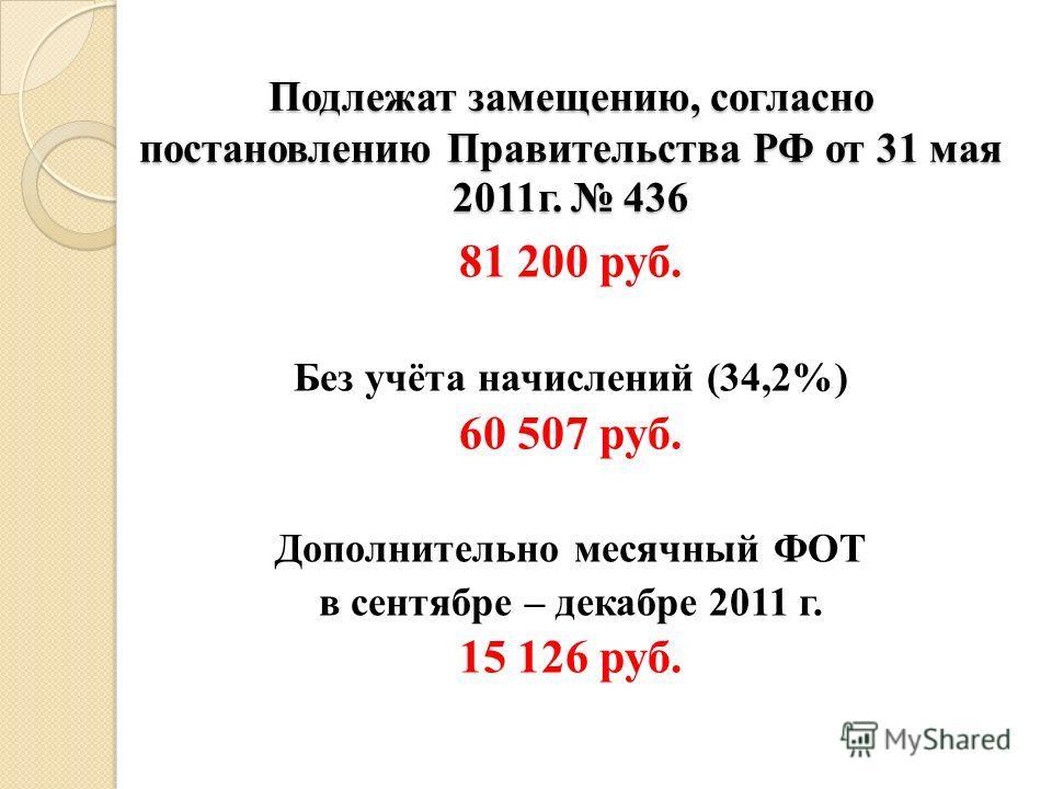 Подлежат замещению, согласно постановлению Правительства РФ от 31 мая 2011г. 436 81 200 руб. Без учёта начислений (34,2%) 60 507 руб. Дополнительно месячный ФОТ в сентябре – декабре 2011 г. 15 126 руб.