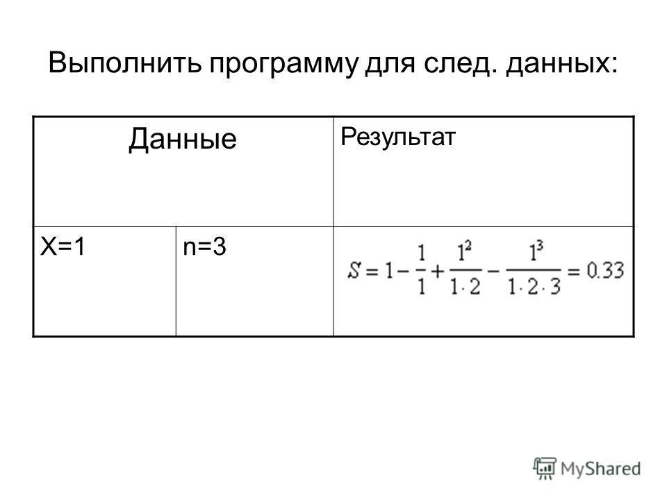 Выполнить программу для след. данных: Данные Результат X=1n=3