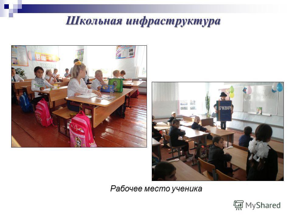 Рабочее место ученика Школьная инфраструктура