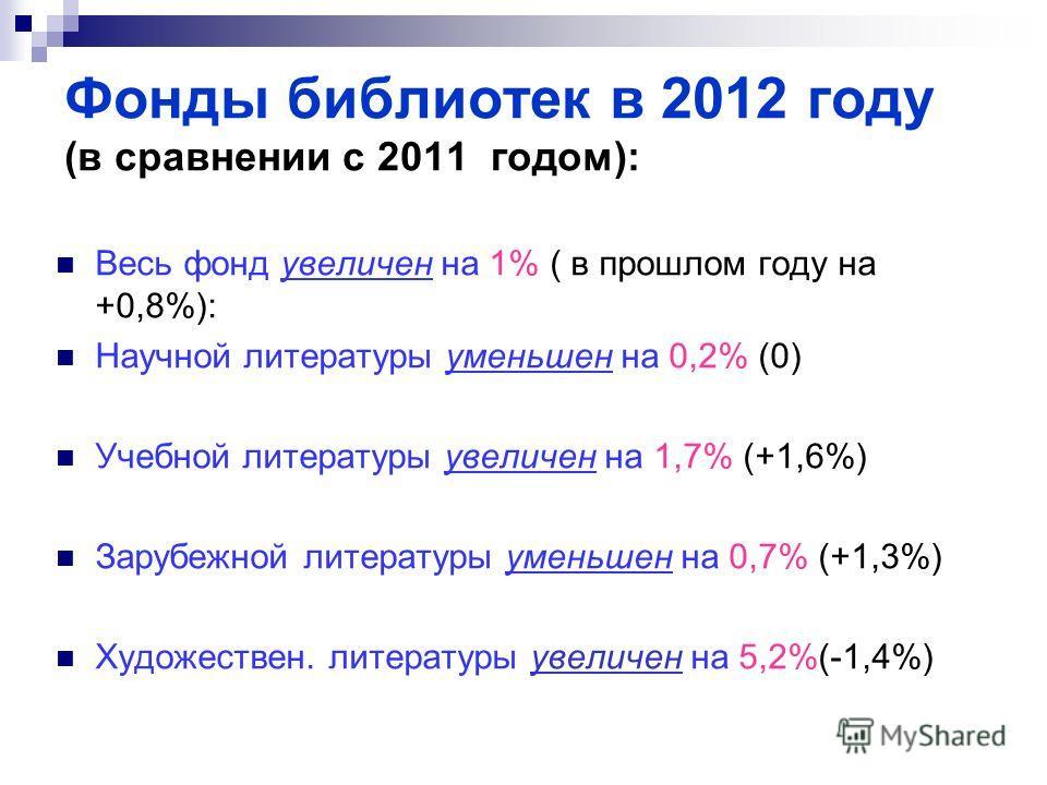Фонды библиотек в 2012 году (в сравнении с 2011 годом): Весь фонд увеличен на 1% ( в прошлом году на +0,8%): Научной литературы уменьшен на 0,2% (0) Учебной литературы увеличен на 1,7% (+1,6%) Зарубежной литературы уменьшен на 0,7% (+1,3%) Художестве