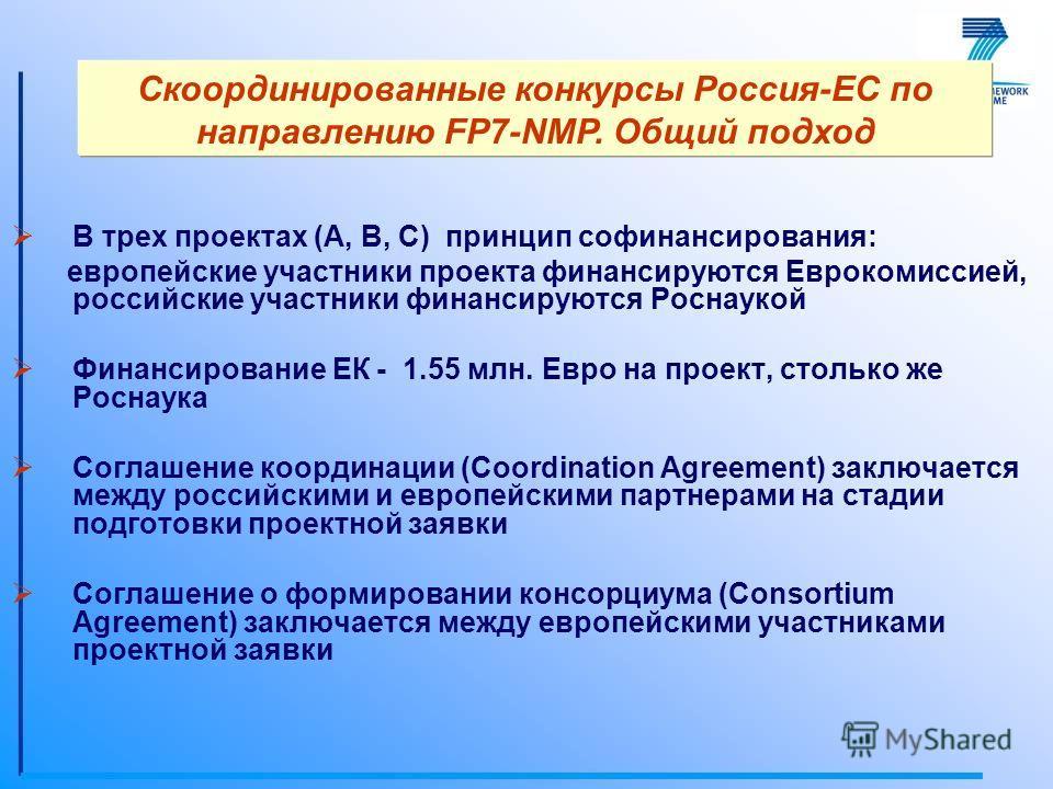 В трех проектах (A, B, C) принцип софинансирования: европейские участники проекта финансируются Еврокомиссией, российские участники финансируются Роснаукой Финансирование ЕК - 1.55 млн. Евро на проект, столько же Роснаука Соглашение координации (Coor